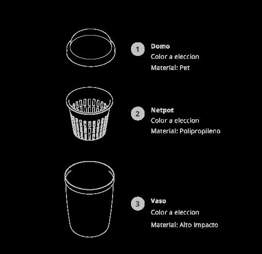 Especificaciones_DOMO